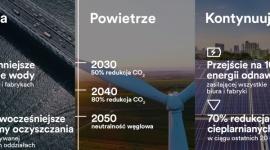 3M ogłasza kolejne cele środowiskowe – firma zainwestuje miliard dolarów