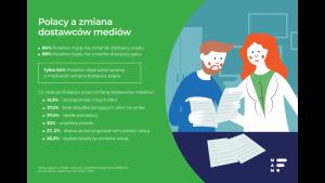 Zmiana dostawców mediów - czego obawiają się Polacy? Biuro prasowe