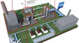 Dwutlenek węgla z elektrowni węglowej umożliwi produkcję metanolu