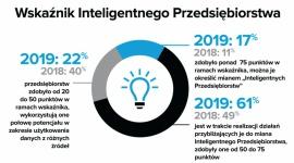 """Badanie firmy Zebra: rekordowa liczba przedsiębiorstw staje się """"inteligentna"""""""