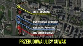 Adgar Poland przebuduje ulicę Suwak na Biznesowym Mokotowie