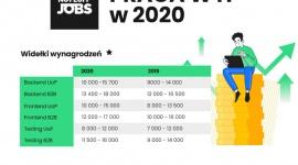 Podsumowanie roku 2020 w branży IT - wzrost wynagrodzeń