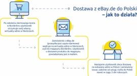 eBay rozpoczyna współpracę z Borderlinx i umożliwia dostawę z Niemiec do Polski