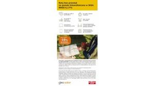 Promocja w IKEA – kredyt na fotowoltaikę bez prowizji Biuro prasowe