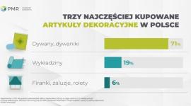 Badanie PMR: Najbardziej popularnymi artykułami dekoracyjnymi kupowanymi przez P