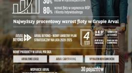 Arval rośnie mimo pandemii. Polska flota firmy wzrosła w 2020 r. o 25%