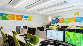 Zdrowe, zielone biura: Komfort termiczny