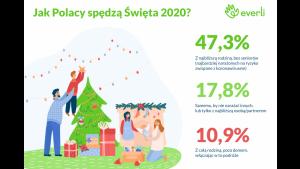 Święta z COVID 2020 Biuro prasowe