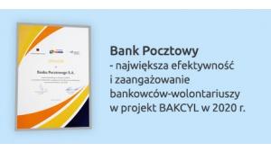 Bank Pocztowy wyróżniony za BAKCYLA