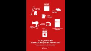 Światowy Dzień Obniżania Kosztów Energii. Jak to robią Polacy?