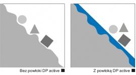 Nowoczesne technologie w łazience – powłoka DP active
