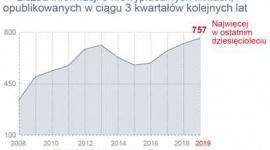 Rekordowa liczba niewypłacalności firm w Polsce w ciągu trzech kwartałów