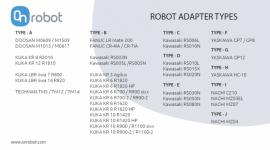 Chwytaki OnRobot przygotowane do pracy z większą liczbą robotów współpracujących