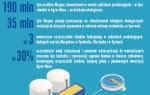 Ekowymiar Agros Nova – 18 września Światowym Dniem Monitoringu Wody