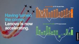 Wyniki finansowe Lenovo po II kwartale 2018 roku