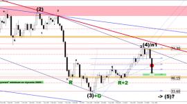 Aforti Exchange: Zapowiedź krachu na rynku ropy vs. dobre perspektywy dla złota