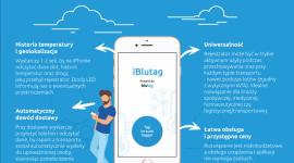iOS 11 kompatybilny z NFC. iPhonem sprawdzisz… temperaturę towaru