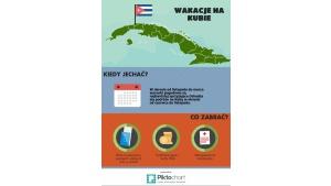 Wyspa jak wulkan gorąca – jak bezpiecznie spędzić wakacje na Kubie