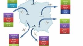 Dokąd latamy z polskich lotnisk?