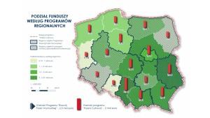 Fundusze na cyfryzację polskich urzędów: wiemy kto otrzyma najwięcej