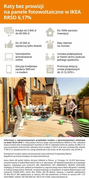 Ikano Bank Kontakt : ikano bank promocyjny kredyt na fotowoltaik w ikea ~ Watch28wear.com Haus und Dekorationen