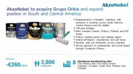 AkzoNobel ogłasza zamiar przejęcia Grupo Orbis