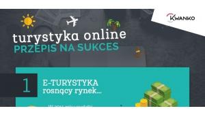 Polacy do planowania urlopu wykorzystują głównie internet.