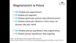 Co dziesiąty Polak wegetarianinem. 1 października–Światowy Dzień Wegetarianizmu