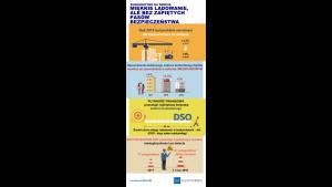 Czy kolejny światowy kryzys gospodarczy zacznie się w sektorze budowlanym? Biuro prasowe
